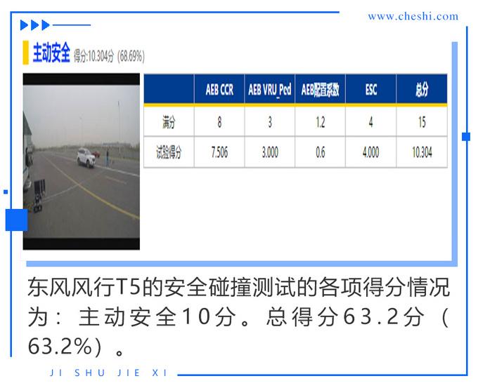 市场前景堪忧风行T5碰撞测试成绩只有两星-图11