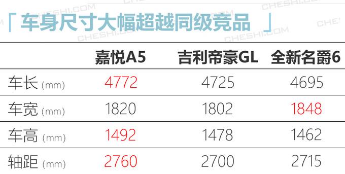 江淮嘉悦A5到店实拍 6天后上市预售8.48万元起-图5