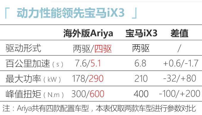东风日产推4款SUV 大号奇骏领衔-尺寸接近途昂-图11