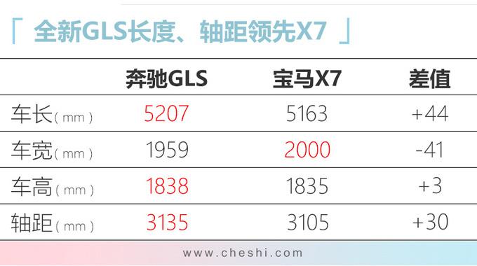 34款新SUV八天后亮相 新GLS领衔/最低7万多起售-图27