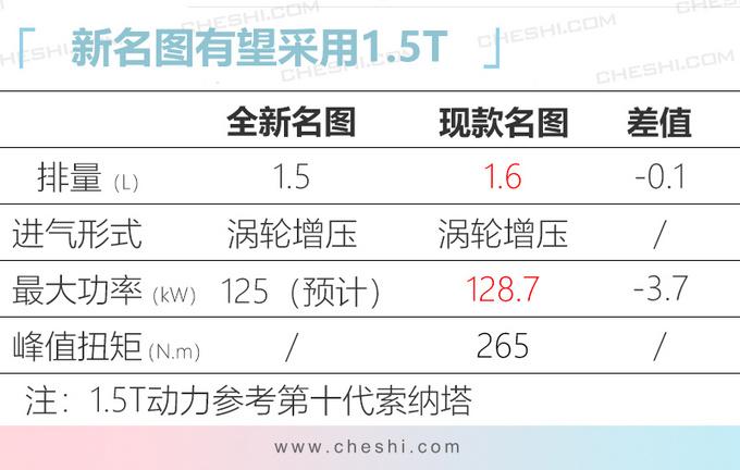 北京现代全新名图谍照曝光 换贯穿式尾灯年内上市-图4