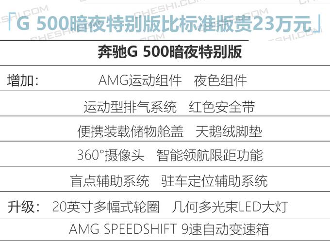 奔驰G暗夜特别版/AMG G63上市 售185.88万起-图4