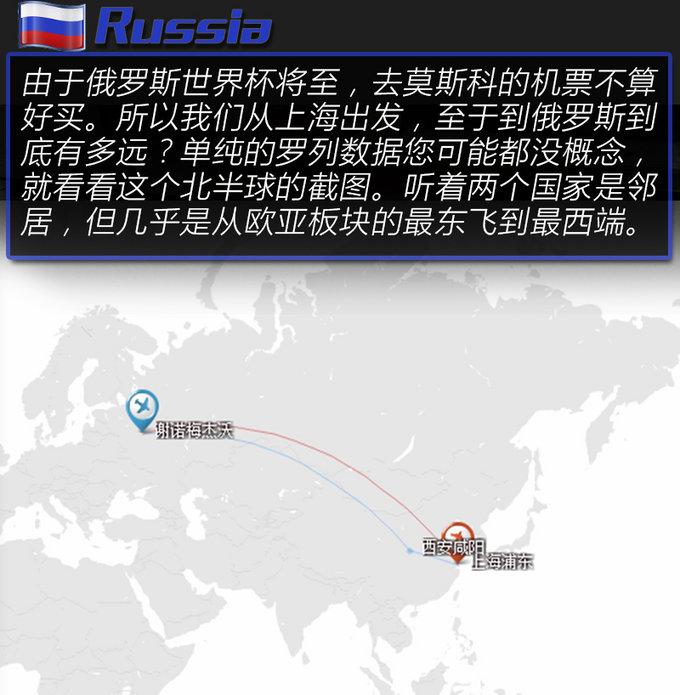 《俄国女子图鉴》 开这款国产车去看别样俄罗斯-图6