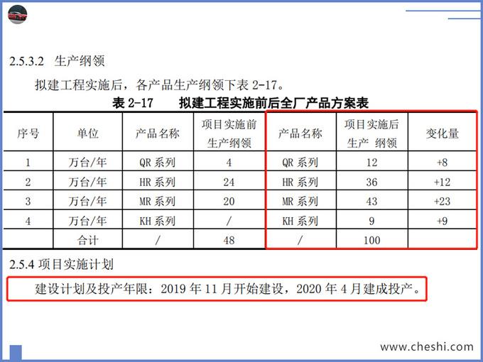 东风日产发动机扩产至百万台 增1.6L2.0L等机型-图2