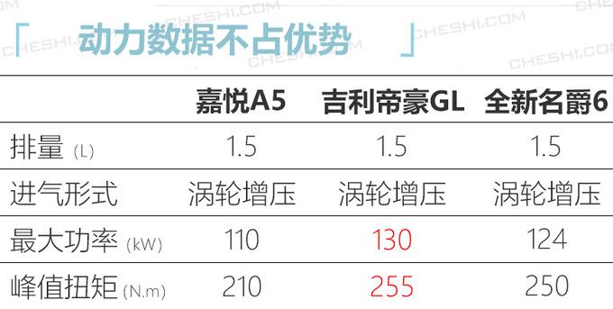 江淮嘉悦A5到店实拍 6天后上市预售8.48万元起-图6