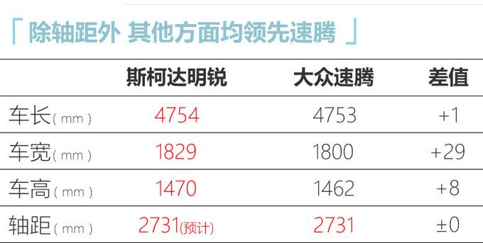 上汽大众将推5款新车途观L轿跑领衔/最低卖11万-图12