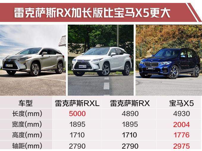 雷克萨斯新款RX三季度上市 推加长版能坐7个人-图4