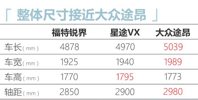 星途今年将推两款新车 VX大七座SUV三季度上市-图7