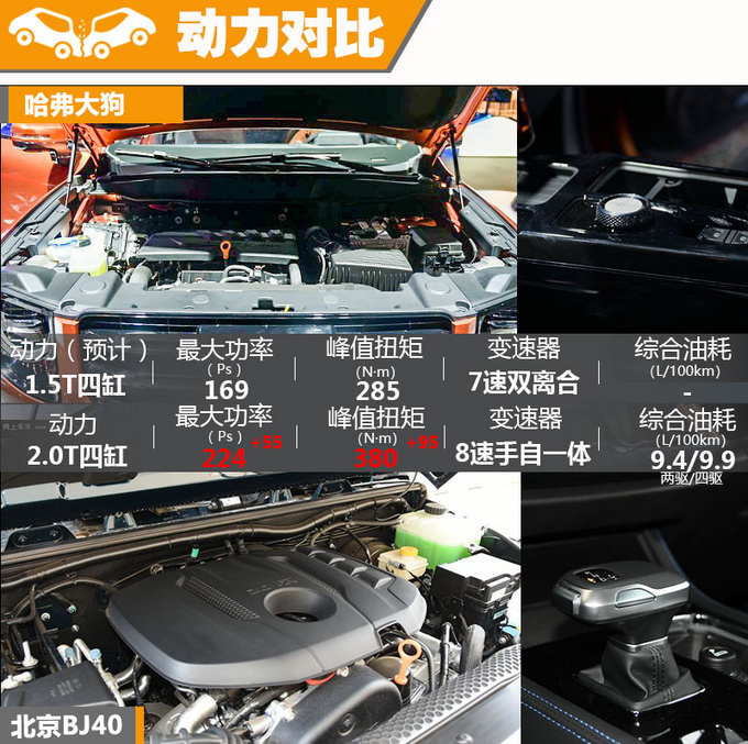 哈弗大狗/北京BJ40 同为硬派SUV哪款最值得买-图14