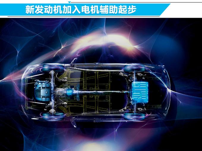 斯巴鲁两款新SUV年内开卖 搭智能引擎/油耗降低-图3