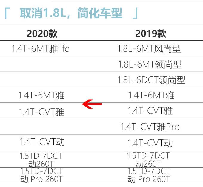 吉利新款帝豪GS店内实拍 6月上市预计8万起售-图8