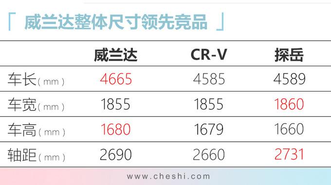 34款新SUV八天后亮相 新GLS领衔/最低7万多起售-图5