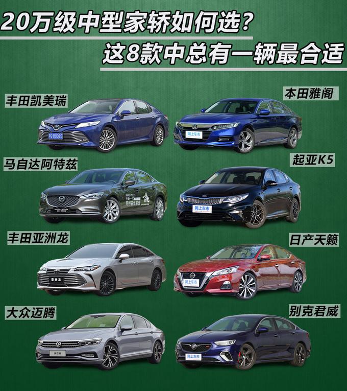 20万级中型家轿如何选这8款中总有一辆最合适-图1