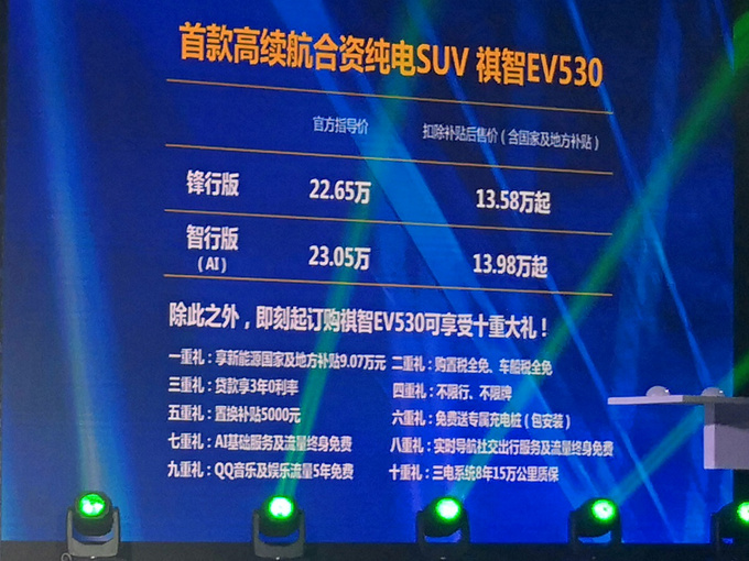 传祺纯电SUV换标三菱 尺寸/质保升级 涨6千-图1