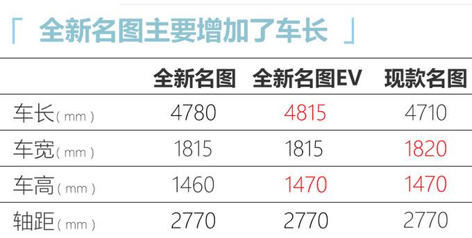 北京现代全新名图发布 尺寸大幅加长 增纯电动版-图1