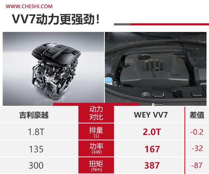 比汉兰达还大的吉利豪越 对比WEY VV7如何-图9