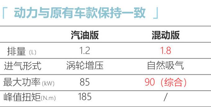 广汽丰田新款雷凌上市 11.58万元起-整体配置提升-图8
