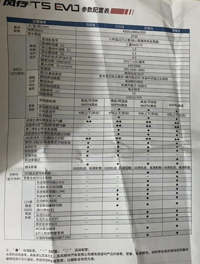 东风风行T5 EVO配置曝光明年3月份正式上市-图2