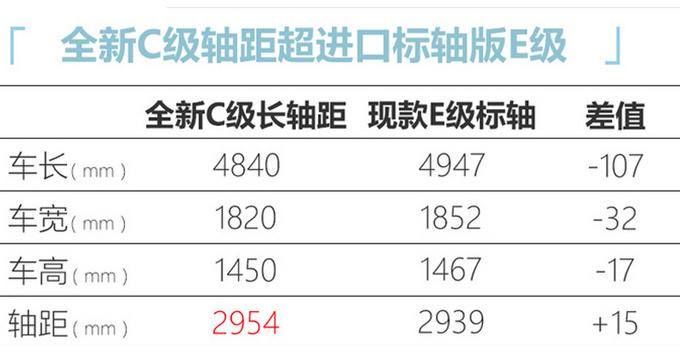 奔驰国产新C级谍照曝光尺寸大涨 最快4月发布-图5