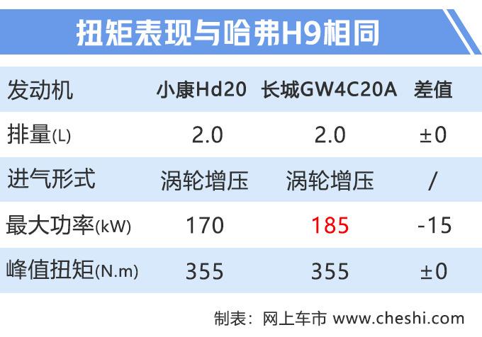 东风风光大7座SUV实拍 比汉兰达大4天后首发-图9