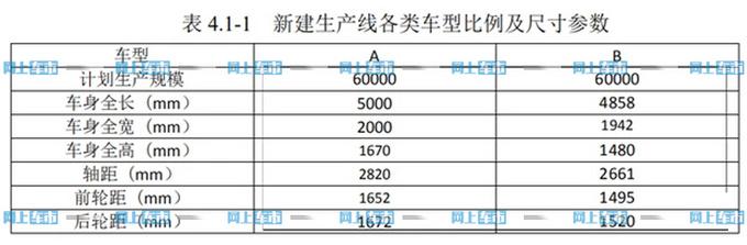 广汽本田产能将超100万辆投产全新思域等新车-图5