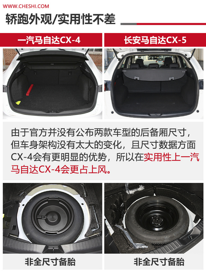 马自达SUV谁更值 CX-4尺寸更大-动力更强-图13