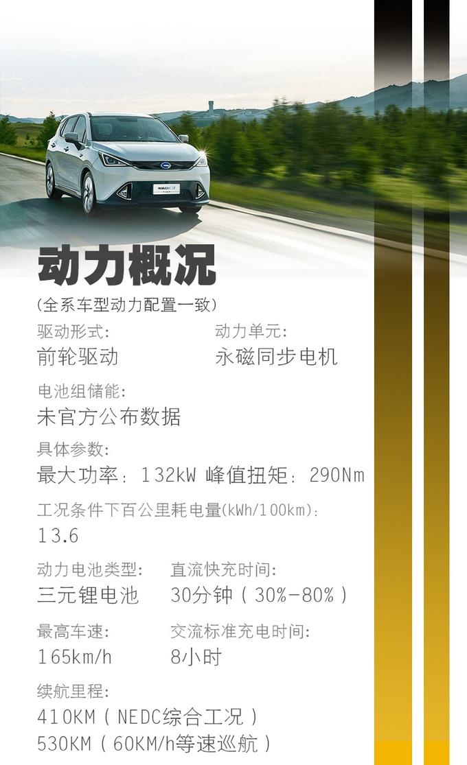 15万预算买国产纯电动SUV 你一定不能错过这三款-图15