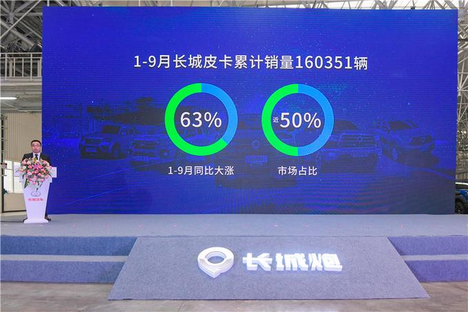 长城炮上市一周年 迎第10万台下线 展现中国皮卡硬实力-图4
