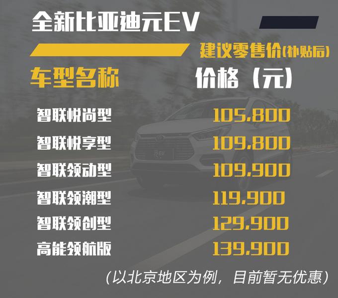 15万预算买国产纯电动SUV 你一定不能错过这三款-图18