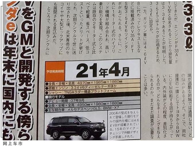 丰田新一代陆巡将搭3.3T引擎 车身尺寸增加-图3