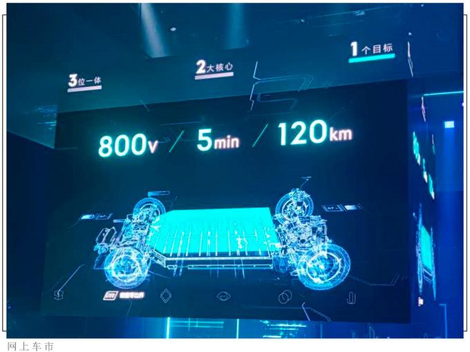 吉利SEA浩瀚架构发布 领克等品牌使用-推16款新车-图9