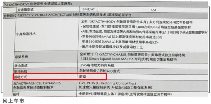 马自达CX-30详细配置曝光 均为两驱版/三天后上市-图6