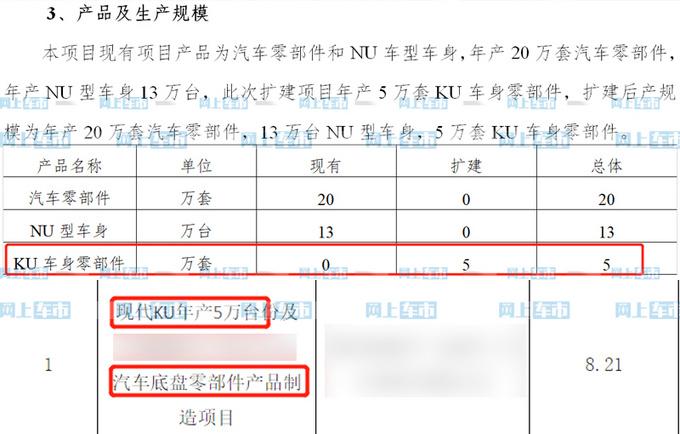 北京现代大MPV即将国产 预期年销5万辆 pk奥德赛-图4