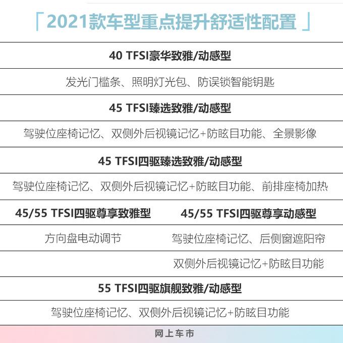 奥迪新A6L售41.98-65.38万元入门版涨1万性价比低-图1