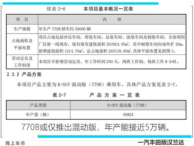 丰田全新汉兰达国内实拍主打2.5L混动下个月发布-图10