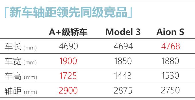 奇瑞全新纯电动车曝光 轴距比Model 3还长 明年开卖-图1
