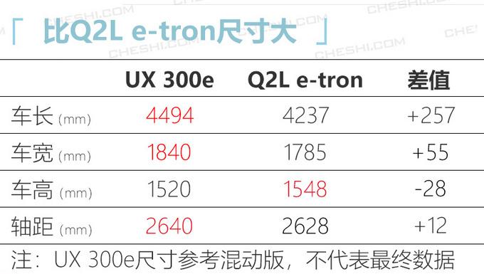 日韩系推5款纯电动车型 菲斯塔纯电17.38万起-图5