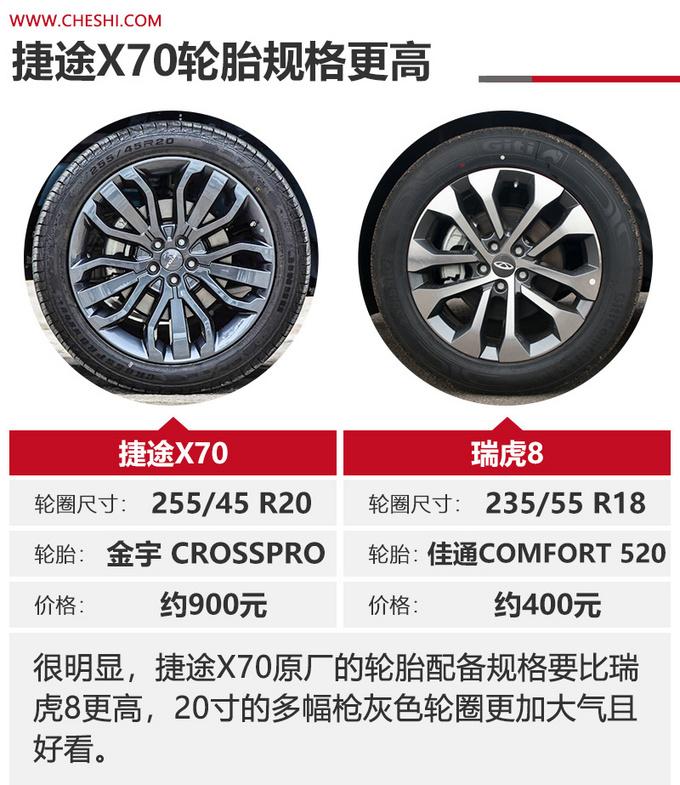 同门之争相同价位谁更值得买捷途X70对比瑞虎8-图6