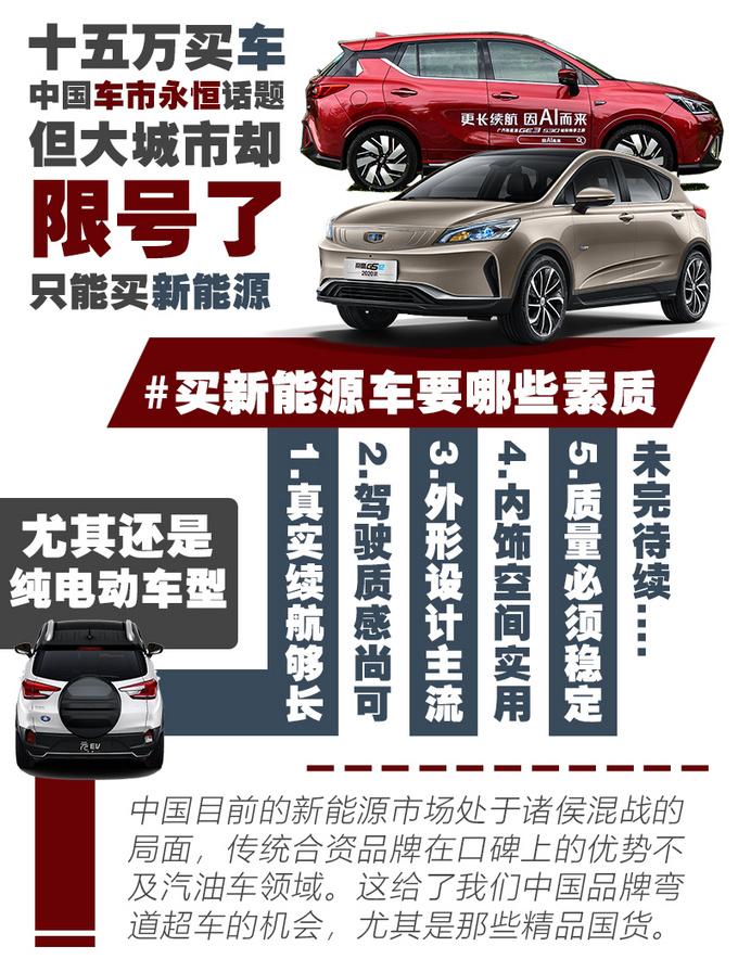 15万预算买国产纯电动SUV 你一定不能错过这三款-图2