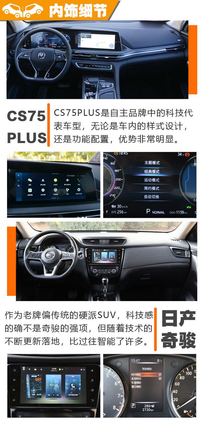 两款标杆SUV间的较量 CS75PLUS和奇骏怎么选-图5