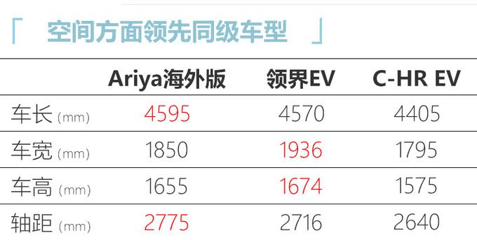 日产推高端电动SUV 武汉投产-续航动力超宝马iX3-图6