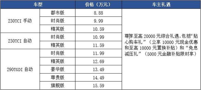 加配不加价 实力不凡,全新一代瑞虎8东莞焕新上市-图2