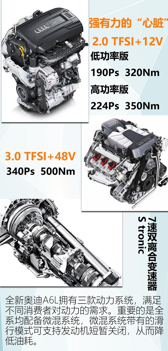 实力碾压5系E级 全新A6L能否再造销量神话-图7