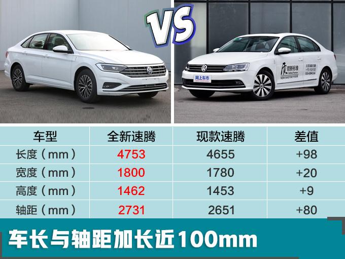 一汽-大众年内推13款新车型 SUV/电动车超多-图6