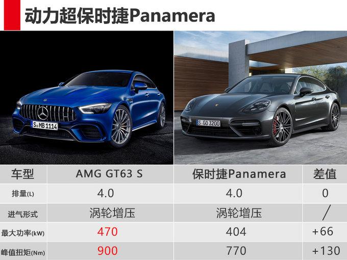 奔驰全新四门跑车发布 3.2秒破百/碾压Panamera-图2