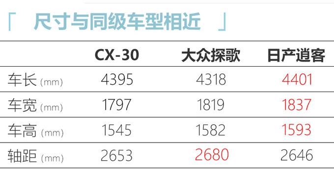 马自达压燃版CX30 XX.XX万起售 动力提升/油耗降低-图5
