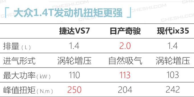 春节后 第一波上市新车多达18款 最低不到10万元-图26