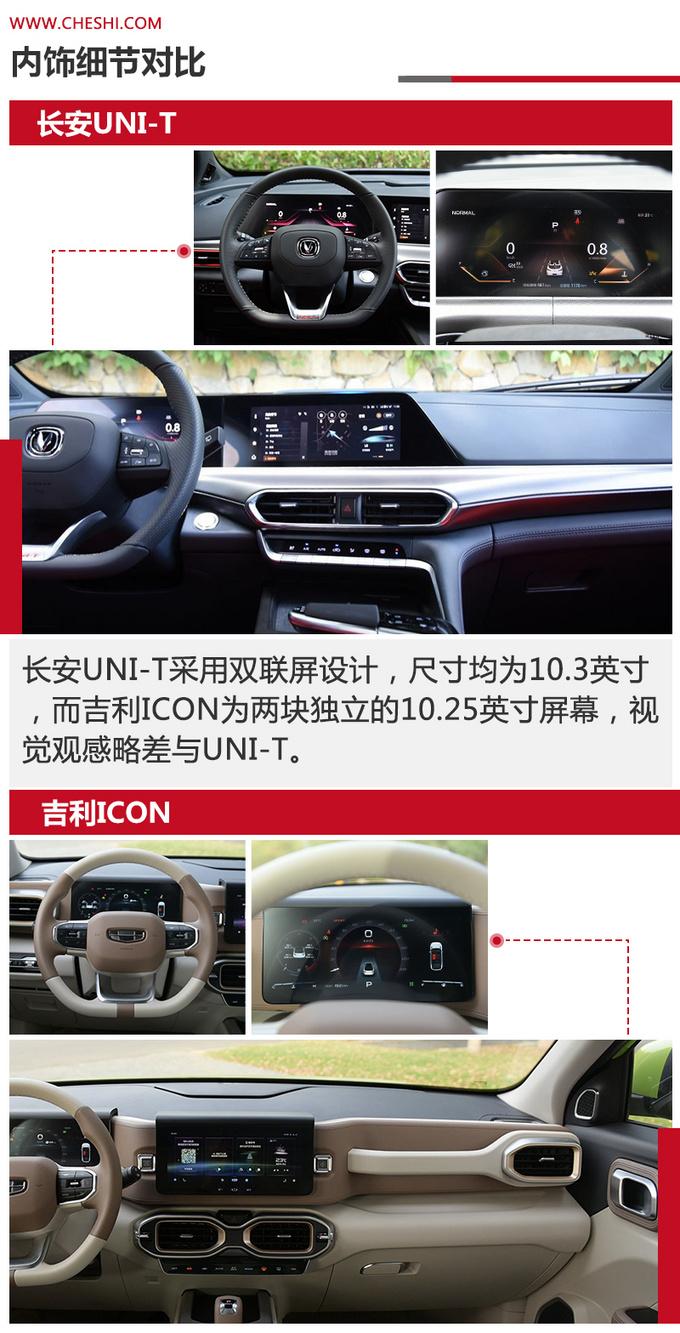 次世代SUV对决 长安UNI-T和吉利ICON怎么选-图11