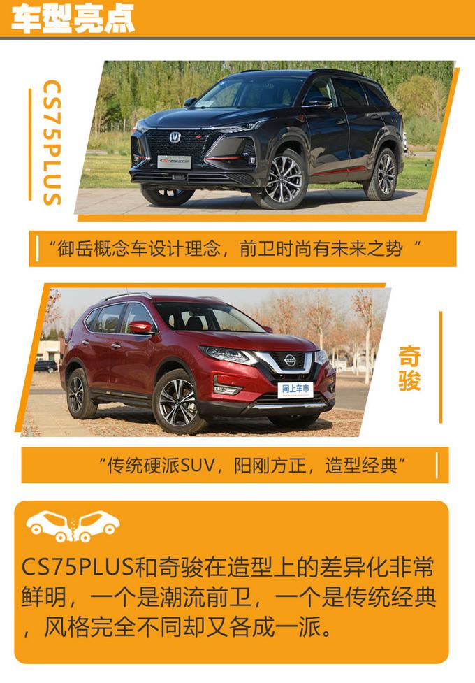 两款标杆SUV间的较量 CS75PLUS和奇骏怎么选-图2