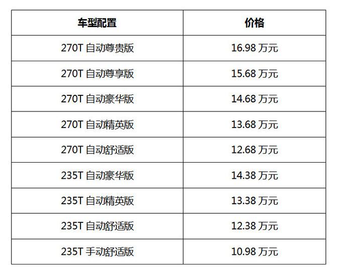 极致驾享 全新传祺GS5 咸宁上市-图2